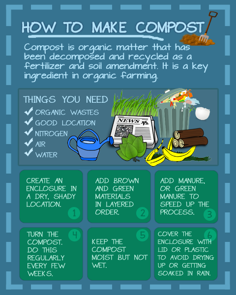 How-to-Compost